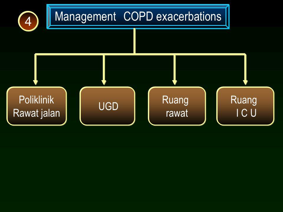 Management COPD exacerbations 4 Poliklinik Rawat jalan UGD Ruang rawat Ruang I C U