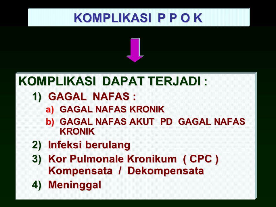 KOMPLIKASI P P O K KOMPLIKASI DAPAT TERJADI : 1)GAGAL NAFAS : a)GAGAL NAFAS KRONIK b)GAGAL NAFAS AKUT PD GAGAL NAFAS KRONIK 2)Infeksi berulang 3)Kor P