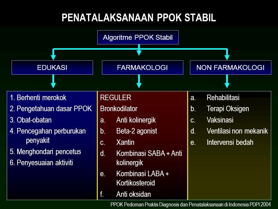 PENATALAKSANAAN PPOK STABIL Algoritme PPOK Stabil NON FARMAKOLOGIFARMAKOLOGIEDUKASI 1.