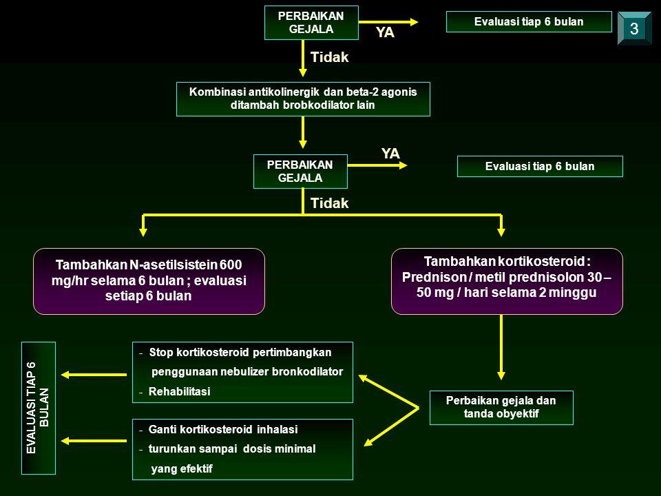 Evaluasi tiap 6 bulan - Stop kortikosteroid pertimbangkan penggunaan nebulizer bronkodilator - Rehabilitasi 3 Perbaikan gejala dan tanda obyektif PERBAIKAN GEJALA YA Tidak Kombinasi antikolinergik dan beta-2 agonis ditambah brobkodilator lain PERBAIKAN GEJALA Evaluasi tiap 6 bulan YA Tidak Tambahkan kortikosteroid : Prednison / metil prednisolon 30 – 50 mg / hari selama 2 minggu Tambahkan N-asetilsistein 600 mg/hr selama 6 bulan ; evaluasi setiap 6 bulan - Ganti kortikosteroid inhalasi - turunkan sampai dosis minimal yang efektif EVALUASI TIAP 6 BULAN