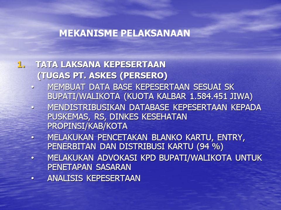 1.TATA LAKSANA KEPESERTAAN (TUGAS PT. ASKES (PERSERO) (TUGAS PT.