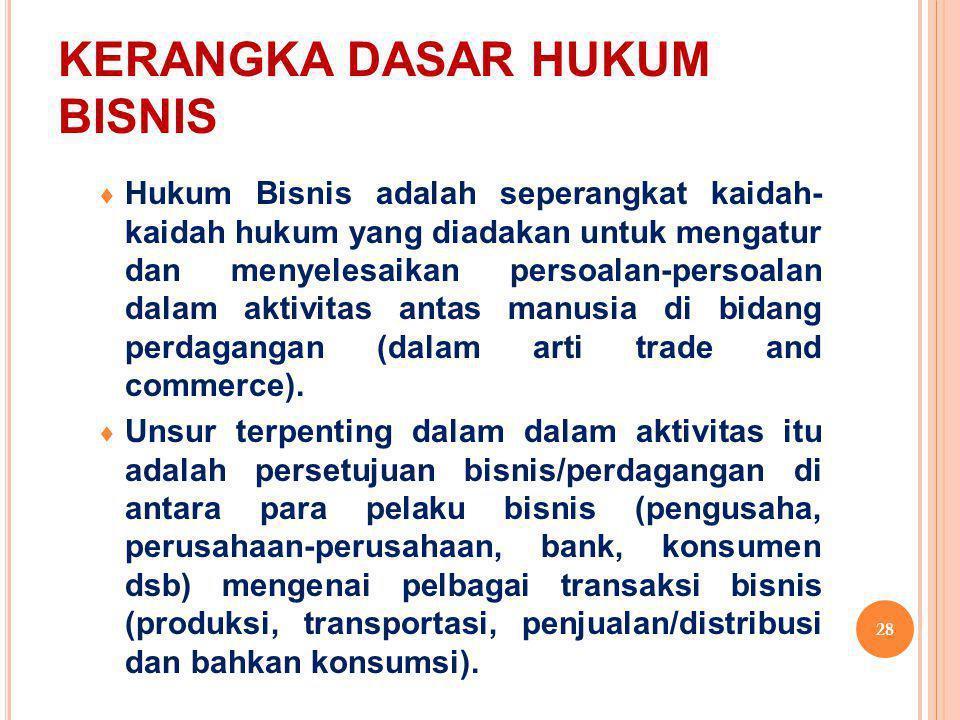 KERANGKA DASAR HUKUM BISNIS  Hukum Bisnis adalah seperangkat kaidah- kaidah hukum yang diadakan untuk mengatur dan menyelesaikan persoalan-persoalan dalam aktivitas antas manusia di bidang perdagangan (dalam arti trade and commerce).