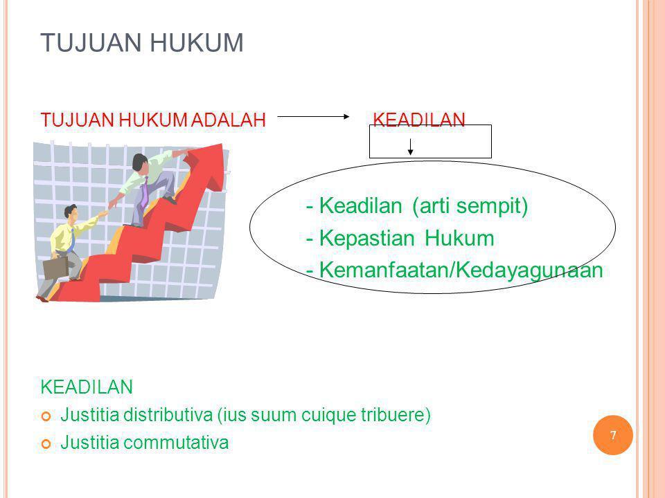 TUJUAN HUKUM TUJUAN HUKUM ADALAH KEADILAN - Keadilan (arti sempit) - Kepastian Hukum - Kemanfaatan/Kedayagunaan KEADILAN Justitia distributiva (ius su