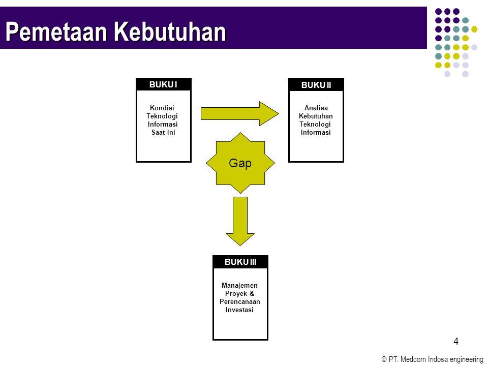 © PT. Medcom Indosa engineering 4 Pemetaan Kebutuhan Kondisi Teknologi Informasi Saat Ini Analisa Kebutuhan Teknologi Informasi BUKU I BUKU II Gap Man