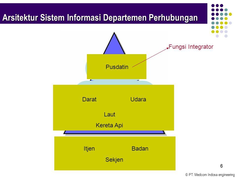 © PT. Medcom Indosa engineering 6 Arsitektur Sistem Informasi Departemen Perhubungan Itjen Sekjen Badan Darat Laut Udara Kereta Api Pusdatin Fungsi In