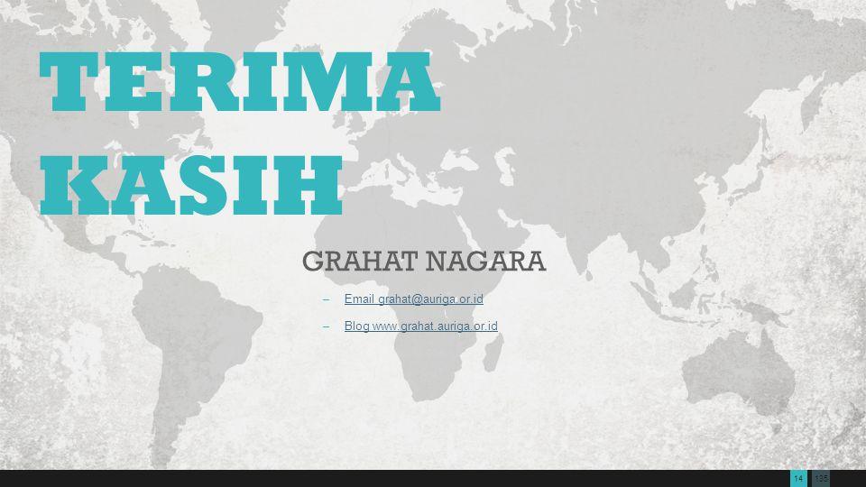 13514 TERIMA KASIH GRAHAT NAGARA –Email grahat@auriga.or.idEmail grahat@auriga.or.id –Blog www.grahat.auriga.or.idBlog www.grahat.auriga.or.id