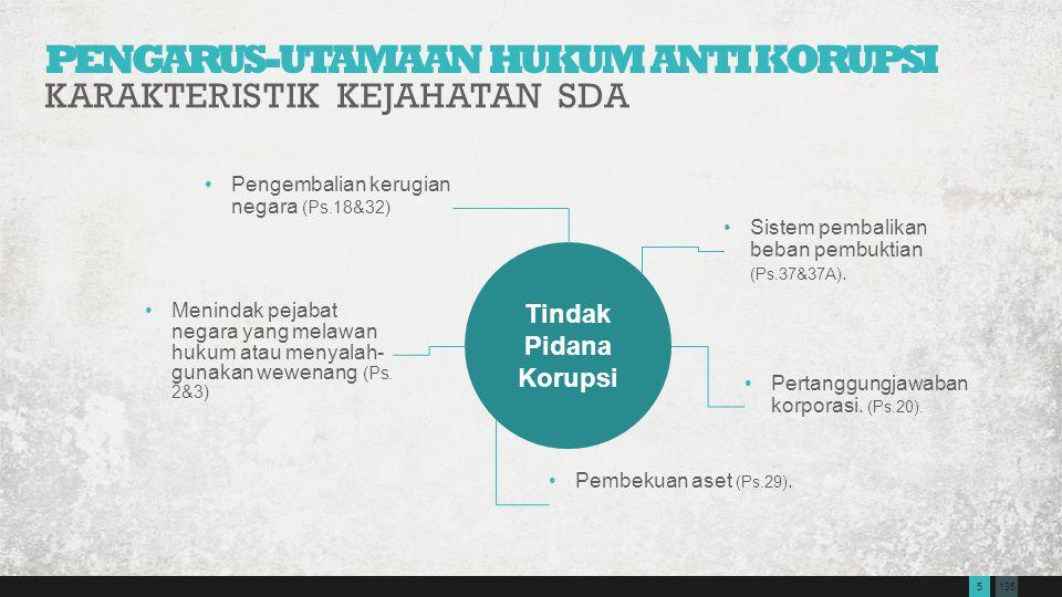 1355 PENGARUS-UTAMAAN HUKUM ANTI KORUPSI KARAKTERISTIK KEJAHATAN SDA Pengembalian kerugian negara (Ps.18&32) Tindak Pidana Korupsi Menindak pejabat ne