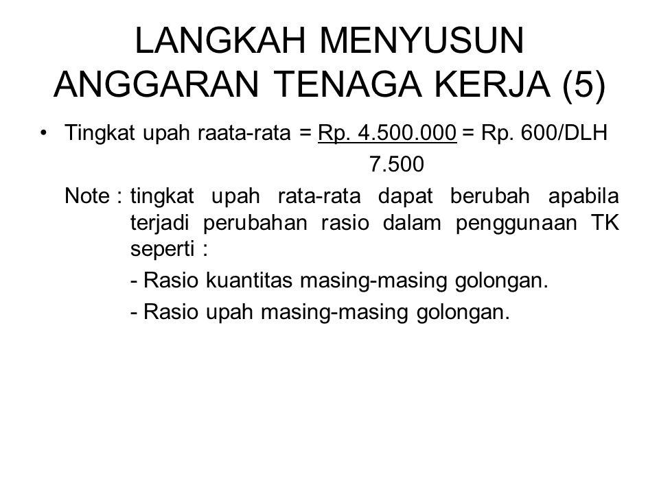LANGKAH MENYUSUN ANGGARAN TENAGA KERJA (5) Tingkat upah raata-rata = Rp. 4.500.000 = Rp. 600/DLH 7.500 Note :tingkat upah rata-rata dapat berubah apab