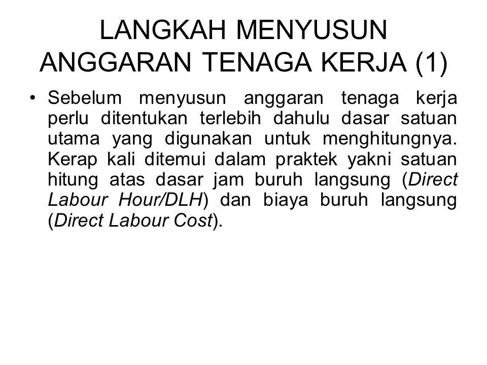 LANGKAH MENYUSUN ANGGARAN TENAGA KERJA (1) Sebelum menyusun anggaran tenaga kerja perlu ditentukan terlebih dahulu dasar satuan utama yang digunakan u