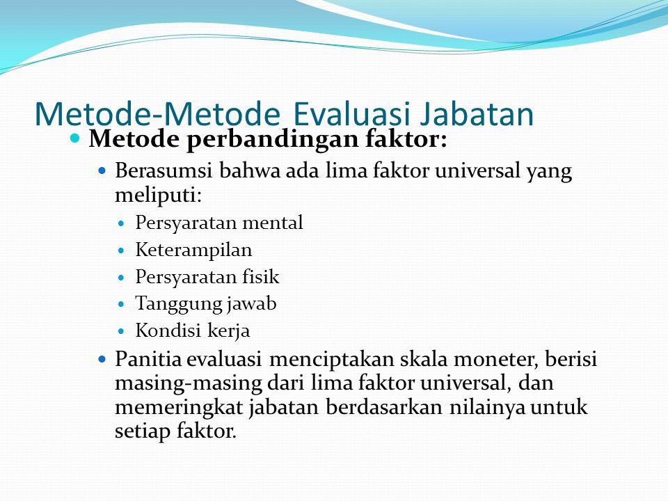 Metode-Metode Evaluasi Jabatan Metode perbandingan faktor: Berasumsi bahwa ada lima faktor universal yang meliputi: Persyaratan mental Keterampilan Pe