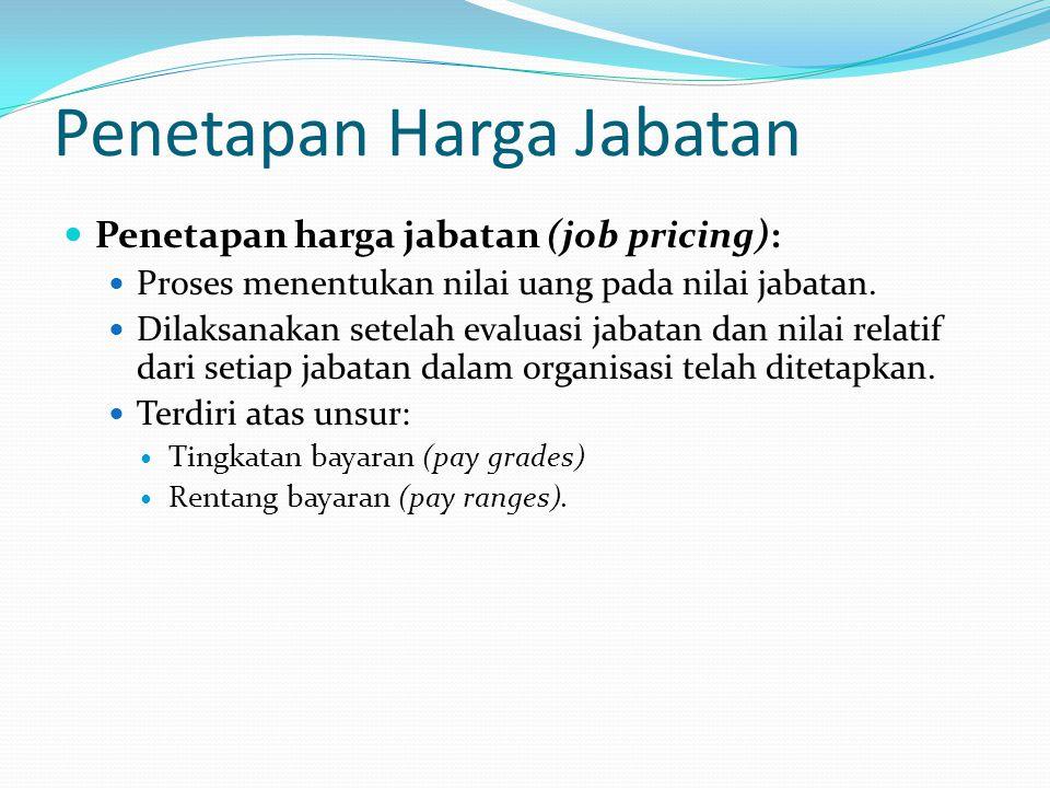 Penetapan Harga Jabatan Penetapan harga jabatan (job pricing): Proses menentukan nilai uang pada nilai jabatan. Dilaksanakan setelah evaluasi jabatan