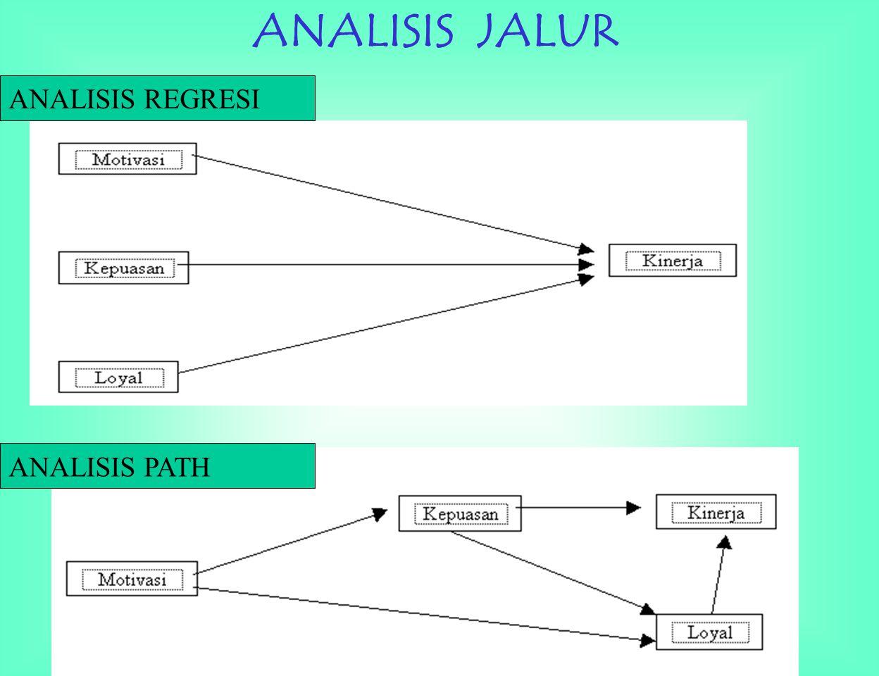 Analisis korelasi dapat digunakan untuk mengetahui tingkat keeratan hubungan antar variabel, kita dapat melakukan prediksi (secara kualitatif) apa yan