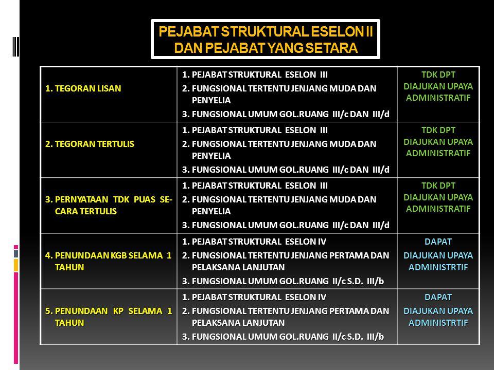 PEJABAT STRUKTURAL ESELON II DAN PEJABAT YANG SETARA 1.