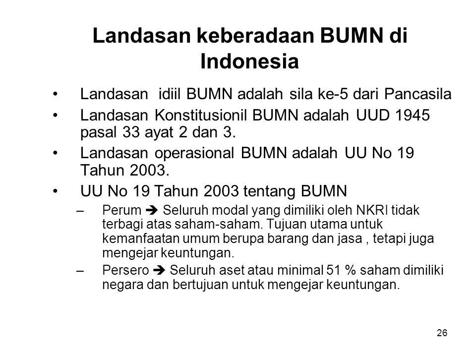 26 Landasan keberadaan BUMN di Indonesia Landasan idiil BUMN adalah sila ke-5 dari Pancasila Landasan Konstitusionil BUMN adalah UUD 1945 pasal 33 ayat 2 dan 3.