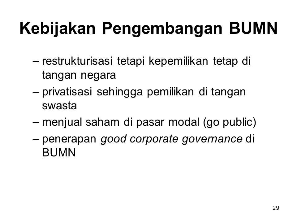 29 Kebijakan Pengembangan BUMN –restrukturisasi tetapi kepemilikan tetap di tangan negara –privatisasi sehingga pemilikan di tangan swasta –menjual saham di pasar modal (go public) –penerapan good corporate governance di BUMN