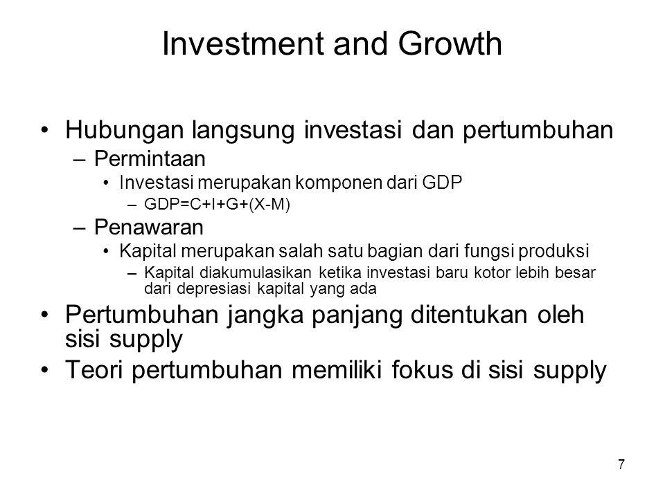 7 Investment and Growth Hubungan langsung investasi dan pertumbuhan –Permintaan Investasi merupakan komponen dari GDP –GDP=C+I+G+(X-M) –Penawaran Kapital merupakan salah satu bagian dari fungsi produksi –Kapital diakumulasikan ketika investasi baru kotor lebih besar dari depresiasi kapital yang ada Pertumbuhan jangka panjang ditentukan oleh sisi supply Teori pertumbuhan memiliki fokus di sisi supply