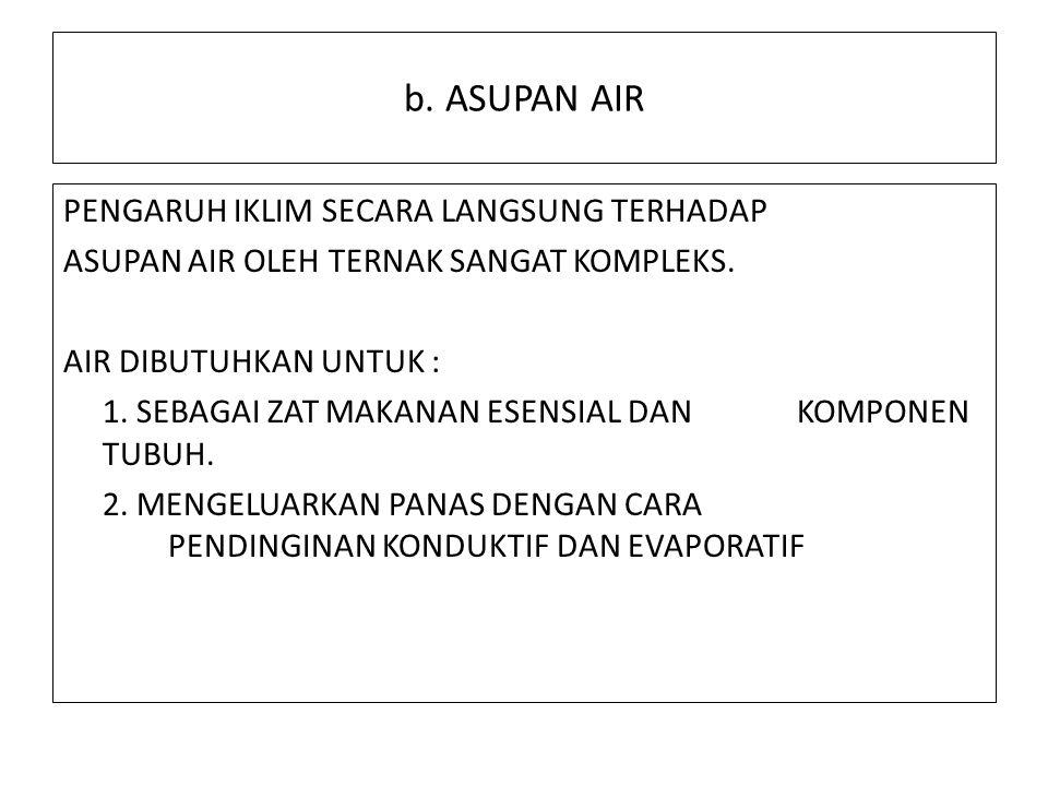 b. ASUPAN AIR PENGARUH IKLIM SECARA LANGSUNG TERHADAP ASUPAN AIR OLEH TERNAK SANGAT KOMPLEKS. AIR DIBUTUHKAN UNTUK : 1. SEBAGAI ZAT MAKANAN ESENSIAL D