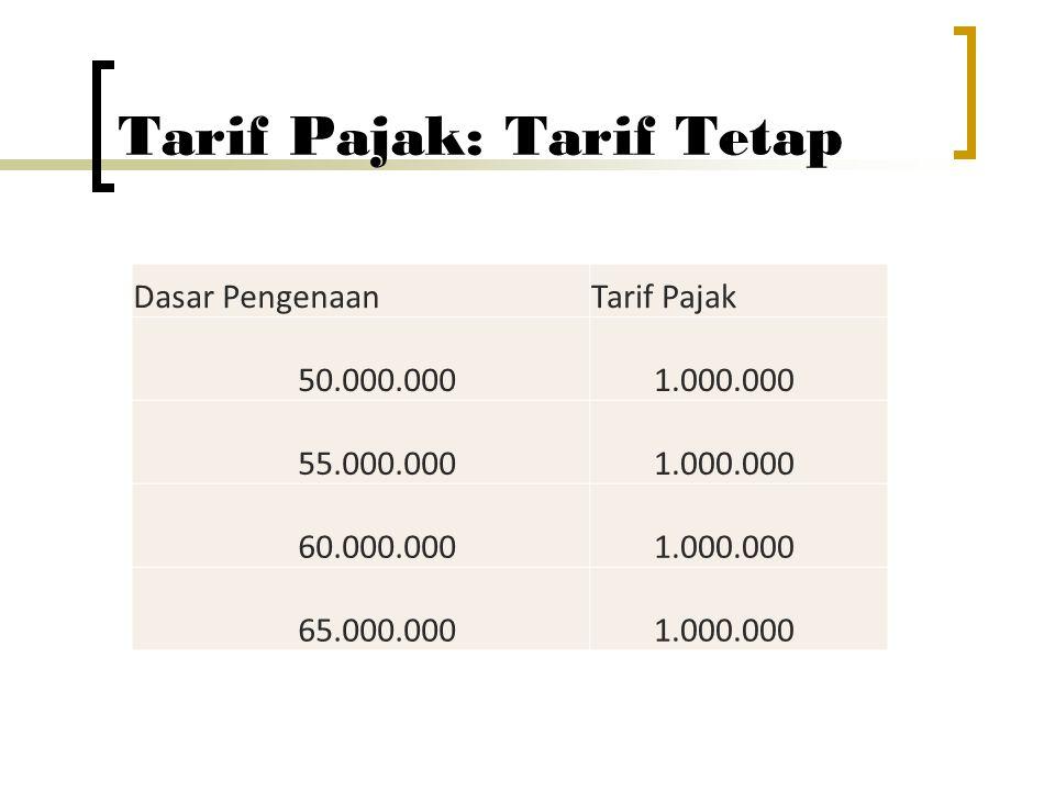 Tarif Pajak: Tarif Tetap Dasar PengenaanTarif Pajak 50.000.000 1.000.000 55.000.000 1.000.000 60.000.000 1.000.000 65.000.000 1.000.000