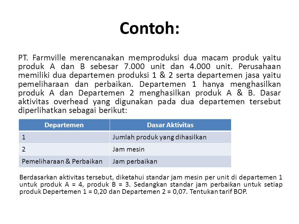 Contoh: PT. Farmville merencanakan memproduksi dua macam produk yaitu produk A dan B sebesar 7.000 unit dan 4.000 unit. Perusahaan memiliki dua depart
