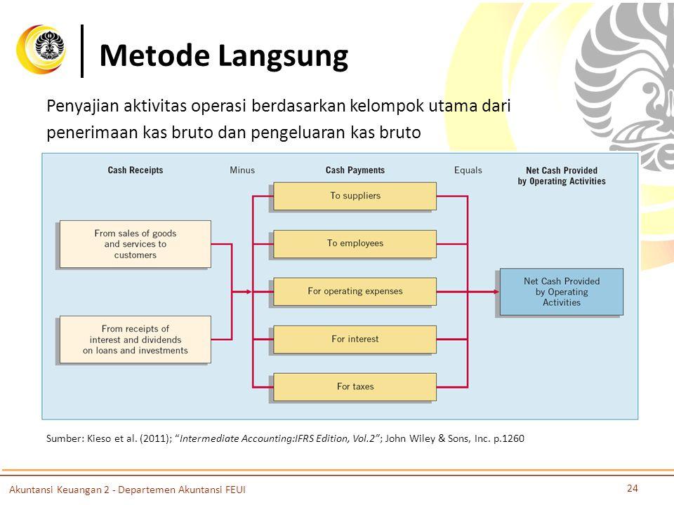 Metode Langsung 24 Akuntansi Keuangan 2 - Departemen Akuntansi FEUI Penyajian aktivitas operasi berdasarkan kelompok utama dari penerimaan kas bruto dan pengeluaran kas bruto Sumber: Kieso et al.