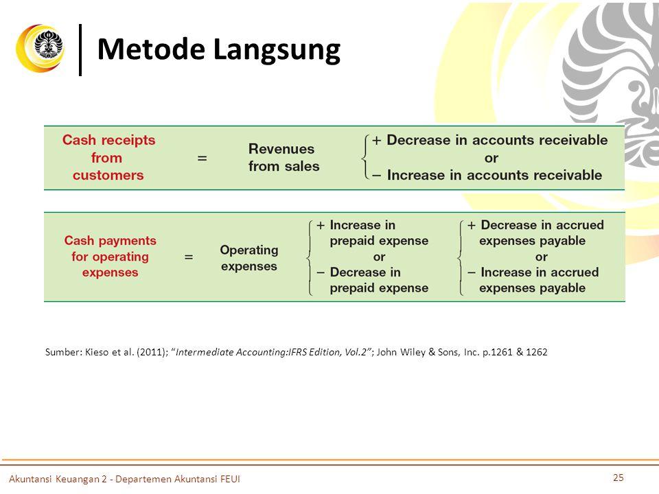 Metode Langsung 25 Akuntansi Keuangan 2 - Departemen Akuntansi FEUI Sumber: Kieso et al.