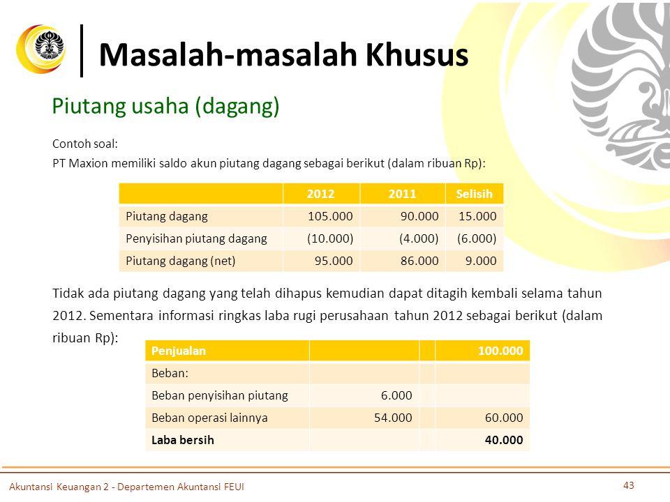 Masalah-masalah Khusus 43 Akuntansi Keuangan 2 - Departemen Akuntansi FEUI Contoh soal: PT Maxion memiliki saldo akun piutang dagang sebagai berikut (dalam ribuan Rp): Piutang usaha (dagang) 20122011Selisih Piutang dagang105.00090.00015.000 Penyisihan piutang dagang(10.000)(4.000)(6.000) Piutang dagang (net)95.00086.0009.000 Tidak ada piutang dagang yang telah dihapus kemudian dapat ditagih kembali selama tahun 2012.
