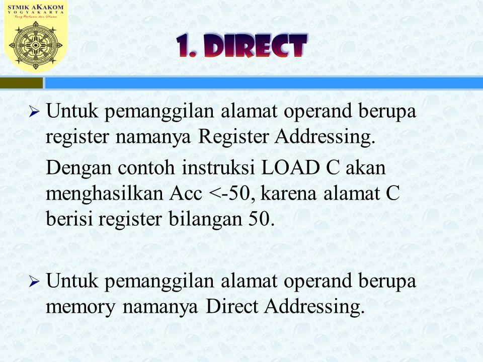  Untuk pemanggilan alamat operand berupa register namanya Register Addressing. Dengan contoh instruksi LOAD C akan menghasilkan Acc <-50, karena alam