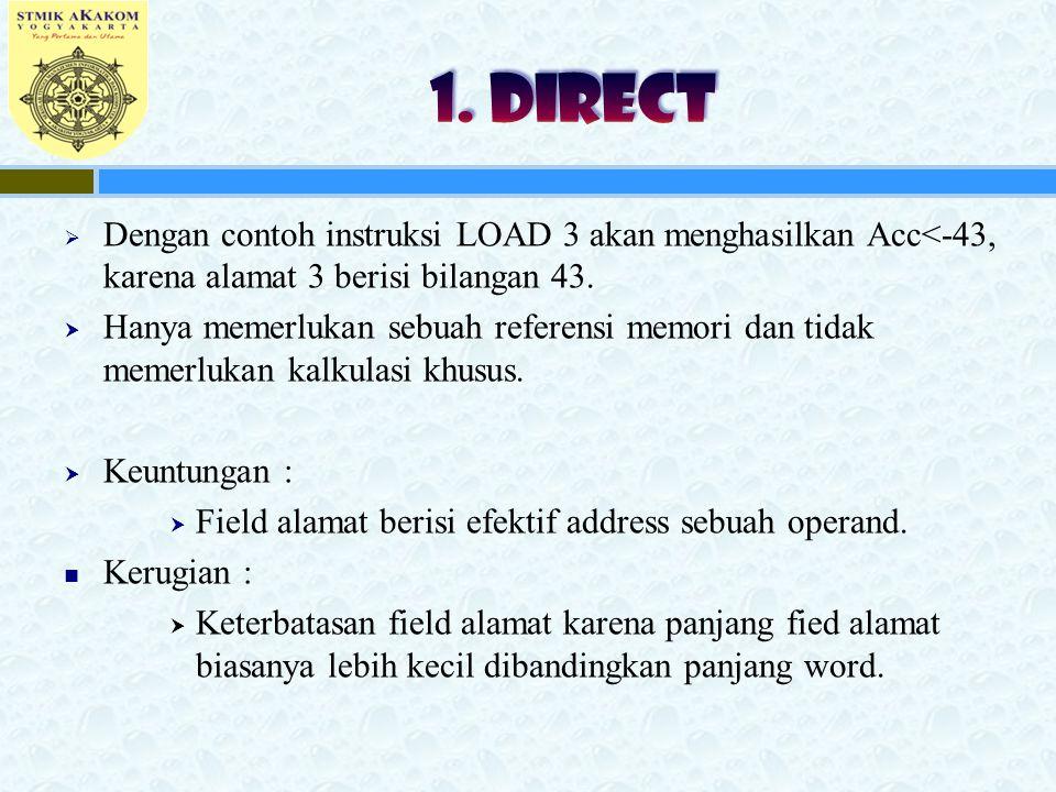  Dengan contoh instruksi LOAD 3 akan menghasilkan Acc<-43, karena alamat 3 berisi bilangan 43.  Hanya memerlukan sebuah referensi memori dan tidak m