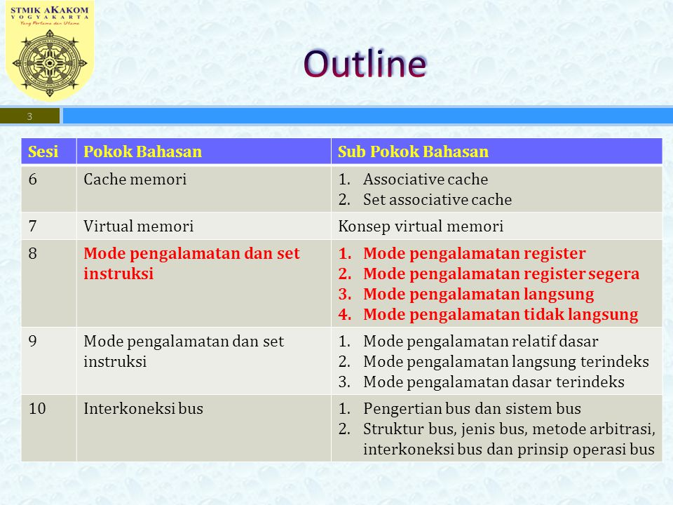  Untuk pemanggilan alamat operand berupa register namanya Register Addressing.