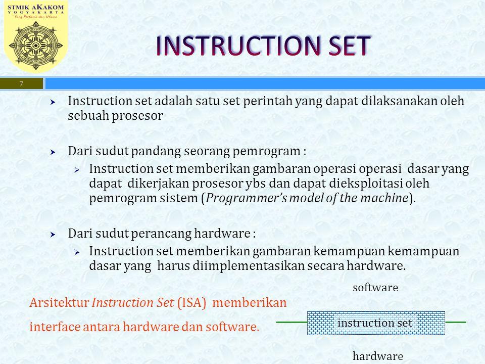  Instruction set adalah satu set perintah yang dapat dilaksanakan oleh sebuah prosesor  Dari sudut pandang seorang pemrogram :  Instruction set memberikan gambaran operasi operasi dasar yang dapat dikerjakan prosesor ybs dan dapat dieksploitasi oleh pemrogram sistem (Programmer's model of the machine).