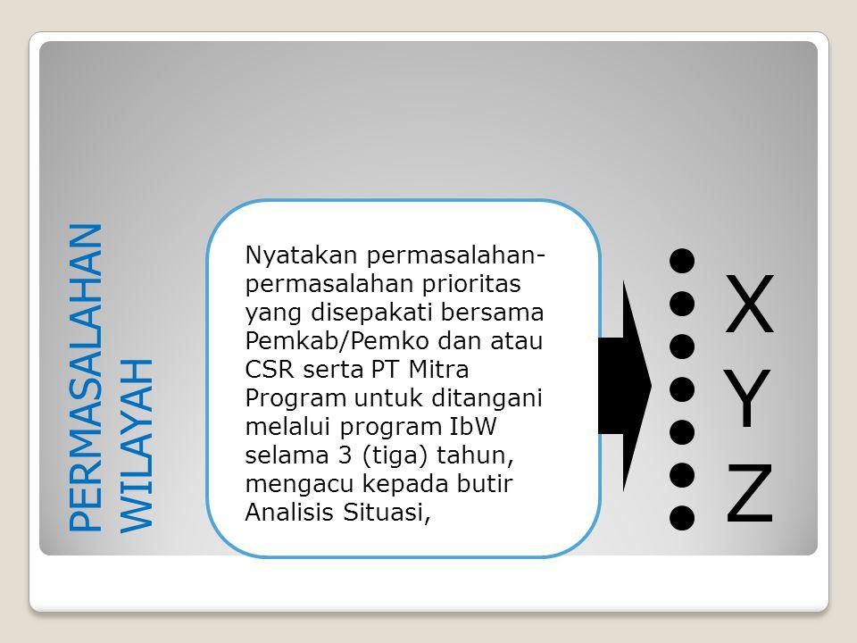 PERMASALAHAN WILAYAH Nyatakan permasalahan- permasalahan prioritas yang disepakati bersama Pemkab/Pemko dan atau CSR serta PT Mitra Program untuk dita