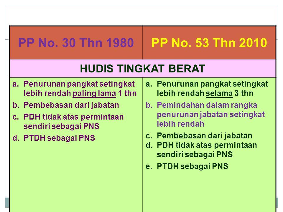 PP No. 30 Thn 1980PP No. 53 Thn 2010 HUDIS TINGKAT BERAT a.Penurunan pangkat setingkat lebih rendah paling lama 1 thn b.Pembebasan dari jabatan c.PDH
