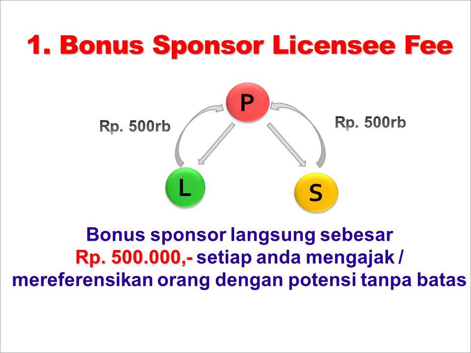 1. Bonus Sponsor Licensee Fee Bonus sponsor langsung sebesar Rp. 500.000,- Rp. 500.000,- setiap anda mengajak / mereferensikan orang dengan potensi ta