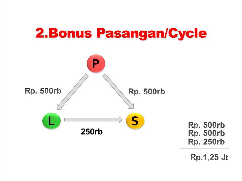 250rb 2.Bonus Pasangan/Cycle P P L L S S