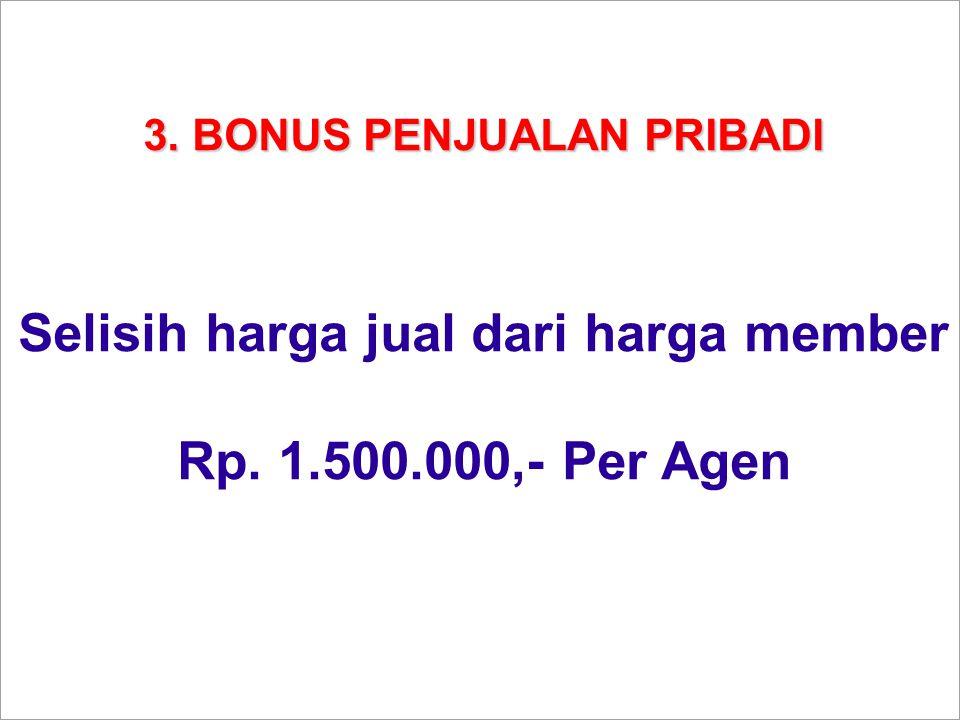 3. BONUS PENJUALAN PRIBADI Selisih harga jual dari harga member Rp. 1.500.000,- Per Agen