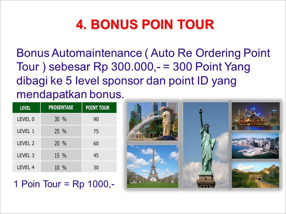 4. BONUS POIN TOUR Bonus Automaintenance ( Auto Re Ordering Point Tour ) sebesar Rp 300.000,- = 300 Point Yang dibagi ke 5 level sponsor dan point ID