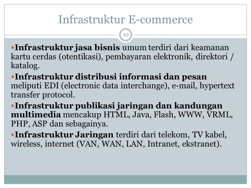 Infrastruktur E-commerce 10 Infrastruktur jasa bisnis umum terdiri dari keamanan kartu cerdas (otentikasi), pembayaran elektronik, direktori / katalog