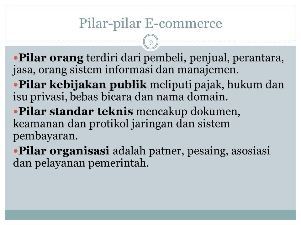 Pilar-pilar E-commerce 9 Pilar orang terdiri dari pembeli, penjual, perantara, jasa, orang sistem informasi dan manajemen. Pilar kebijakan publik meli