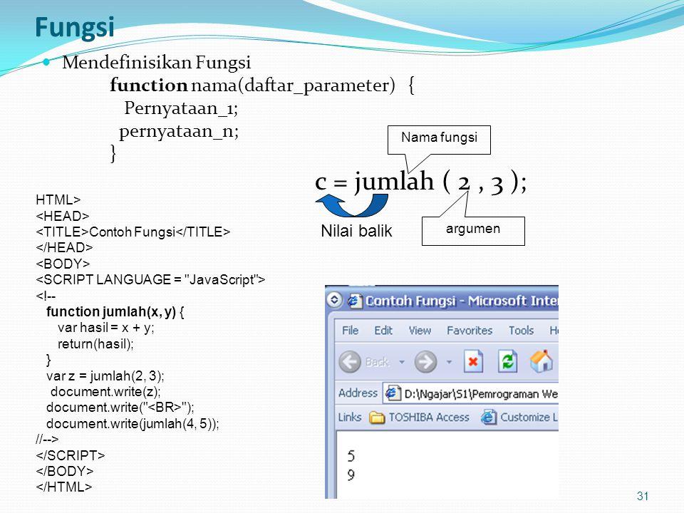 Fungsi Mendefinisikan Fungsi function nama(daftar_parameter) { Pernyataan_1; pernyataan_n; } c = jumlah ( 2, 3 ); 31 Nama fungsi argumen Nilai balik HTML> Contoh Fungsi <!-- function jumlah(x, y) { var hasil = x + y; return(hasil); } var z = jumlah(2, 3); document.write(z); document.write( ); document.write(jumlah(4, 5)); //-->
