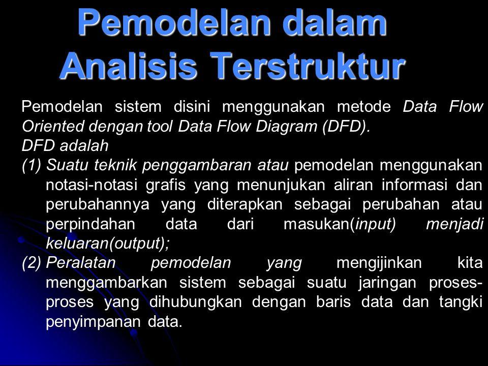 Pemodelan dalam Analisis Terstruktur Pemodelan sistem disini menggunakan metode Data Flow Oriented dengan tool Data Flow Diagram (DFD). DFD adalah (1)