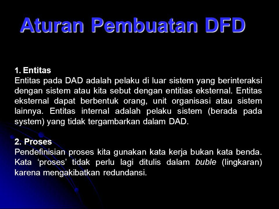 Aturan Pembuatan DFD 1. Entitas Entitas pada DAD adalah pelaku di luar sistem yang berinteraksi dengan sistem atau kita sebut dengan entitias eksterna