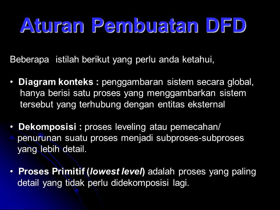 Aturan Pembuatan DFD Beberapa istilah berikut yang perlu anda ketahui, Diagram konteks : penggambaran sistem secara global, hanya berisi satu proses y