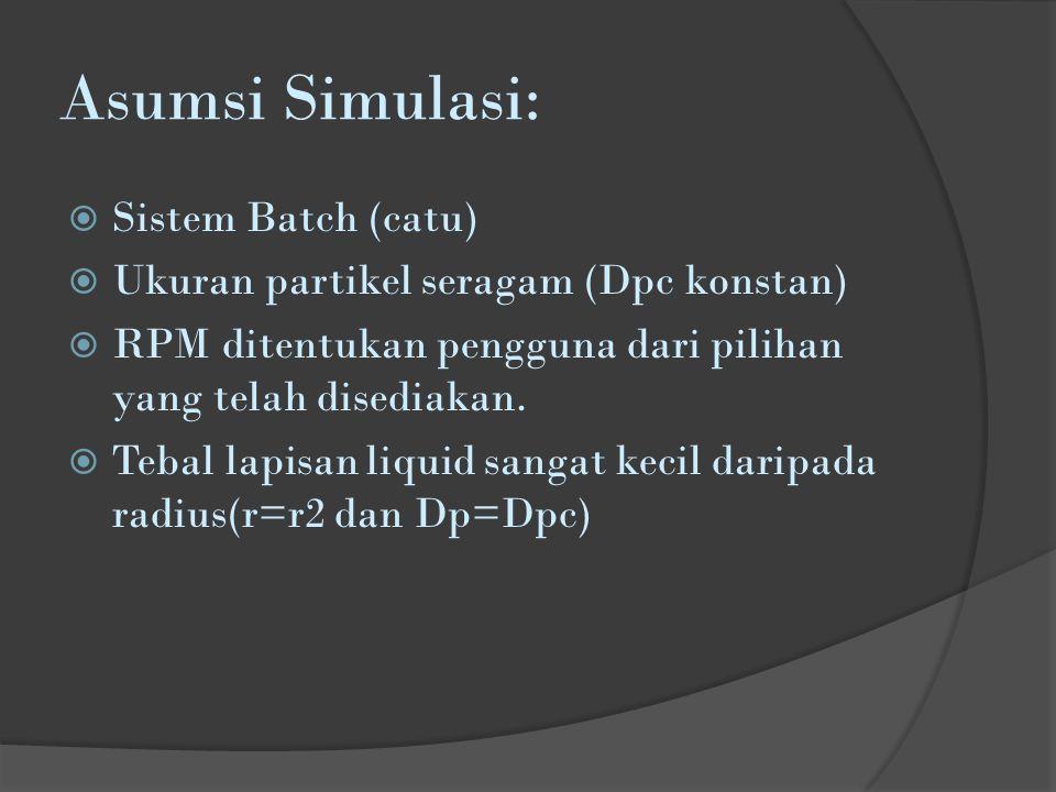 Asumsi Simulasi:  Sistem Batch (catu)  Ukuran partikel seragam (Dpc konstan)  RPM ditentukan pengguna dari pilihan yang telah disediakan.  Tebal l