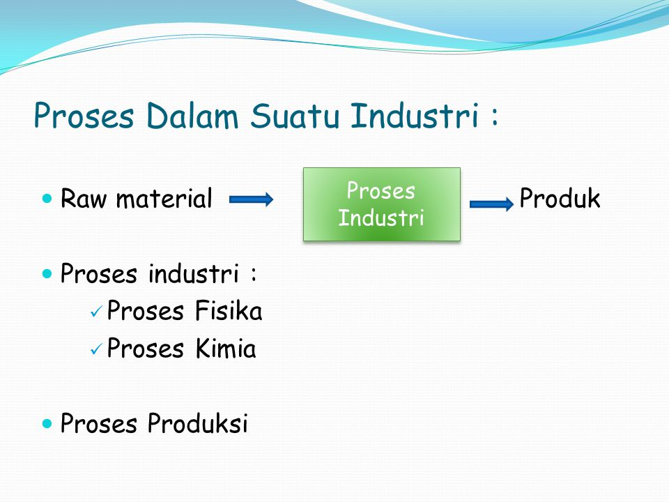 Proses Dalam Suatu Industri : Raw material Produk Proses industri : Proses Fisika Proses Kimia Proses Produksi Proses Industri