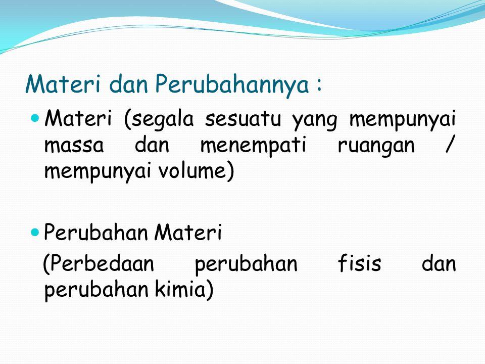 Materi dan Perubahannya : Materi (segala sesuatu yang mempunyai massa dan menempati ruangan / mempunyai volume) Perubahan Materi (Perbedaan perubahan fisis dan perubahan kimia)