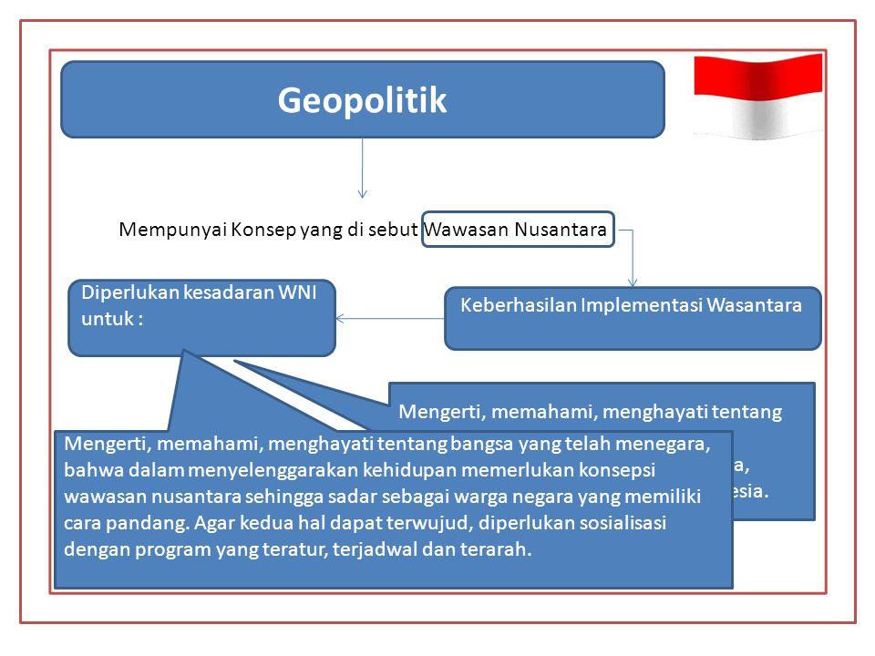 Geopolitik Mempunyai Konsep yang di sebut Wawasan Nusantara Keberhasilan Implementasi Wasantara Diperlukan kesadaran WNI untuk : Mengerti, memahami, menghayati tentang hak dan kewajiban warganegara serta hubungan warganegara dengan negara, sehingga sadar sebagai bangsa Indonesia.