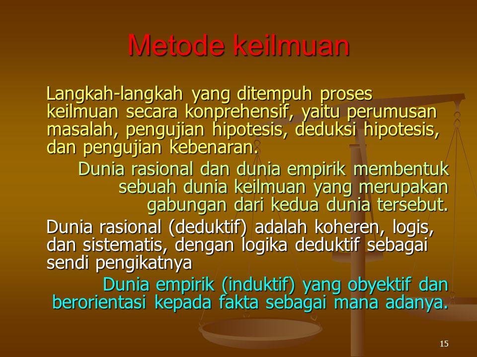Kegiatan keilmuan sebagai sebuah proses 14 Deduksi Khasanah ilmu Ramalan Dunia rasional Dunia empirik Induksi Fakta Pengujian Metode penelitian keilmu