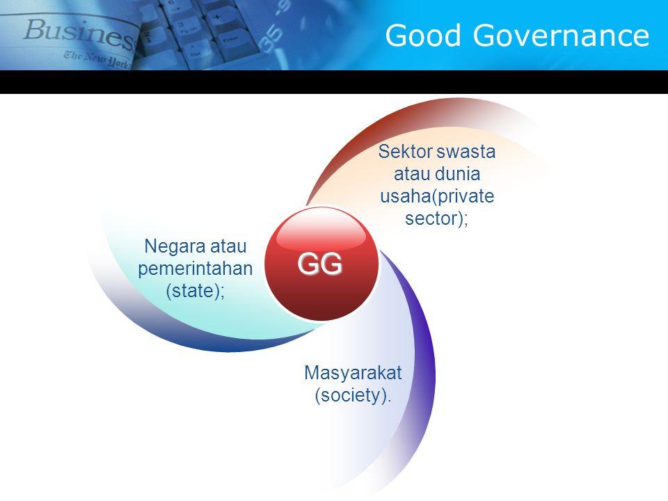 Good Governance GG Negara atau pemerintahan (state); Sektor swasta atau dunia usaha(private sector); Masyarakat (society).