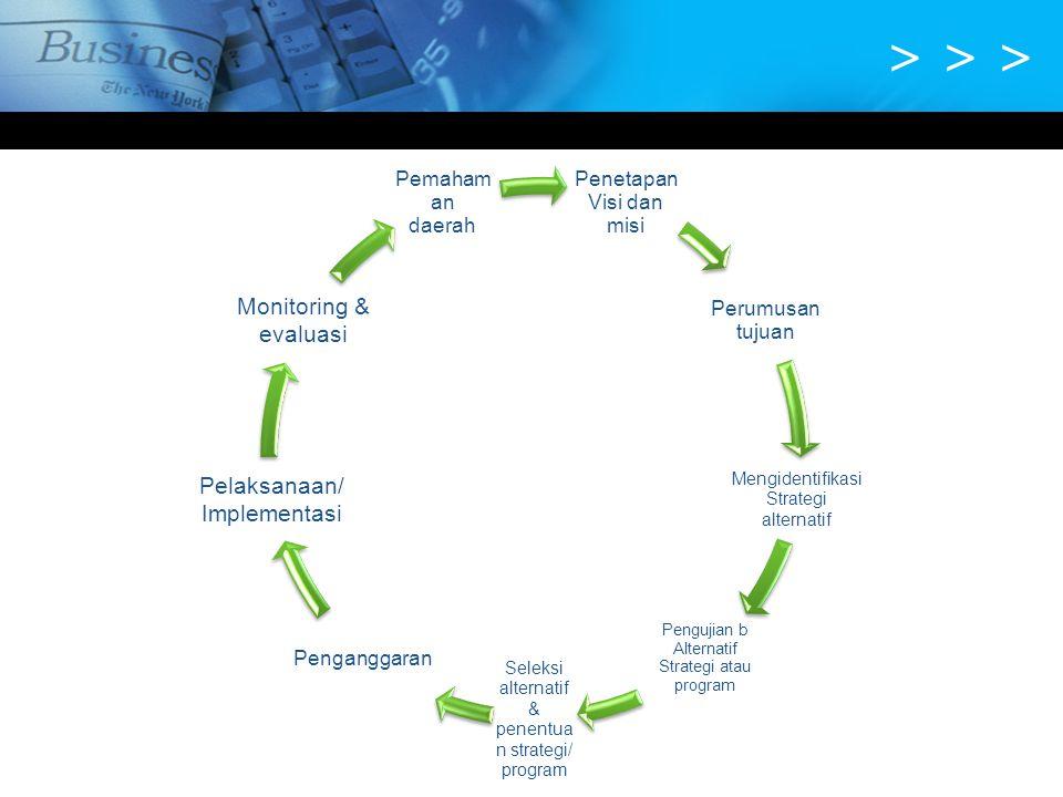 > > > Penetapan Visi dan misi Perumusan tujuan Mengidentifikasi Strategi alternatif Pengujian b Alternatif Strategi atau program Seleksi alternatif &