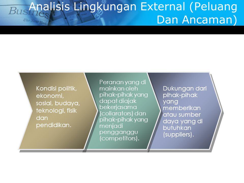 Analisis Lingkungan External (Peluang Dan Ancaman) Kondisi politik, ekonomi, sosial, budaya, teknologi, fisik dan pendidikan. Peranan yang di mainkan
